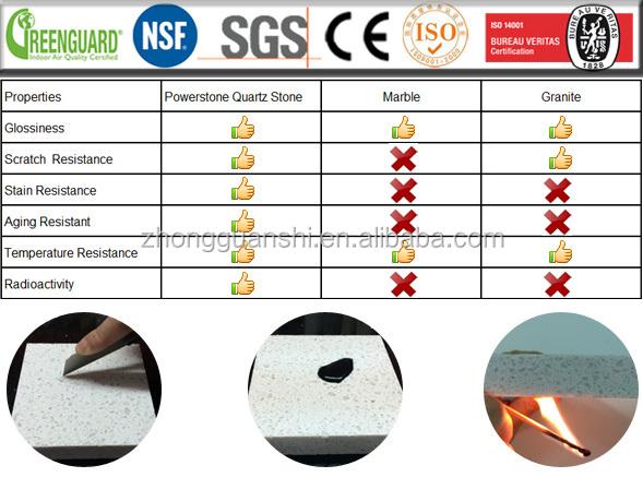 Cheap China White Granite