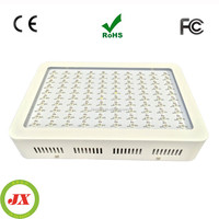3W 50W Hydroponic Systems LED Grow Light LED Grow Panel