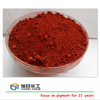 Factory sale iron oxide red 130 for paint pigment stain