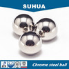 19/32inch (15.081mm)Chrome Steel Balls, Stainless Balls, Ceramic Balls