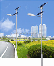CE ROHS IP65 approved 2012 new solar street light price