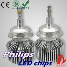 25w 6000lm/set LED car light headlight bulbs led energy-saving car light with simple installation