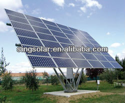 2015 Newest Hot Sale High Efficiency mono or poly Solar Panels