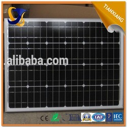 China factory best price power 100w 12v 100w solar panel price