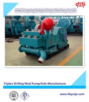 3NB SeriesTriplex Mud Pump for Drilling Rig /3NB-350,3NB-260,3NB-130