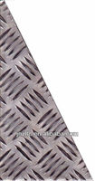 Aluminum checker plate and sheet weight