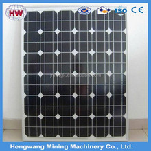 12V 10w solar panel/solar panel system/pv solar panel