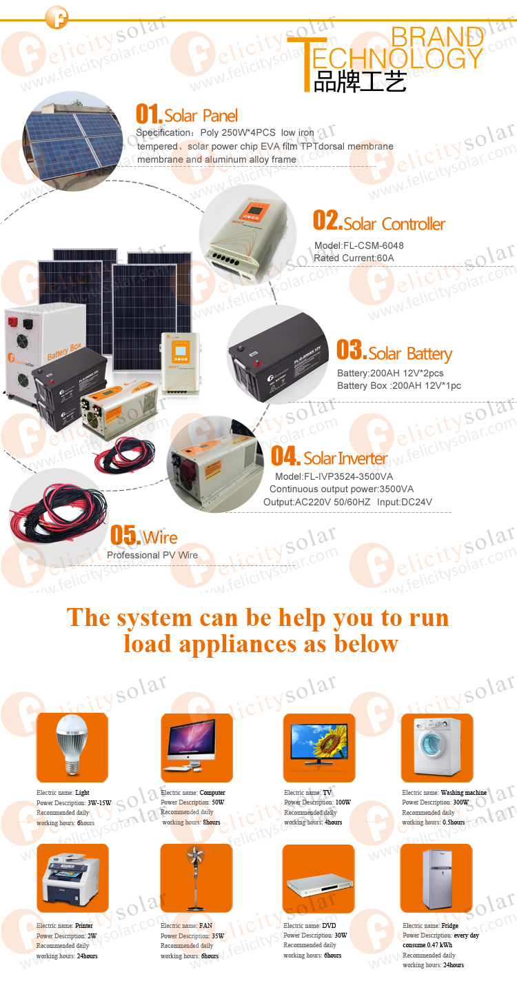 Solar Electricity Generating Kit Off Grid For Gambia View 12v Charger Circuit Design Electronic Project Main Advantages