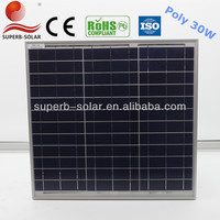 high quality polycrystalline solar panel 1w to 300w panel mnre approved solar panel manufacturer in dongguan