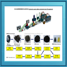 New Condition Pollution-free rubber pyrolysis to oil