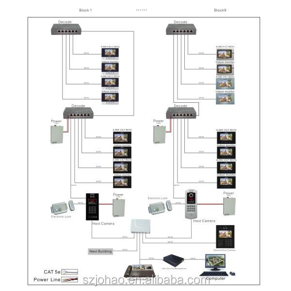A880 analogy system diagram.jpg