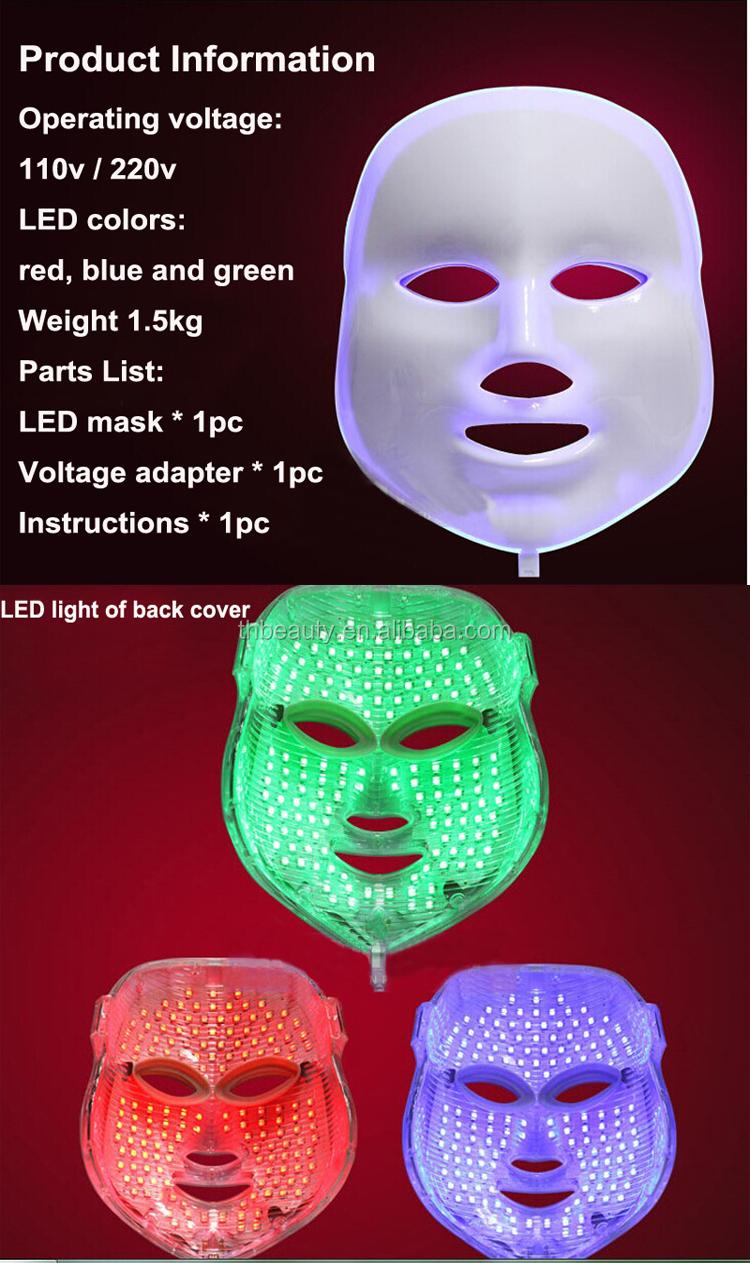 Máscaras contra lugares da cara