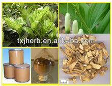 100% Natural Plant Polygonatum odoratum (Mill.)Druce Extract 5:1 10:1