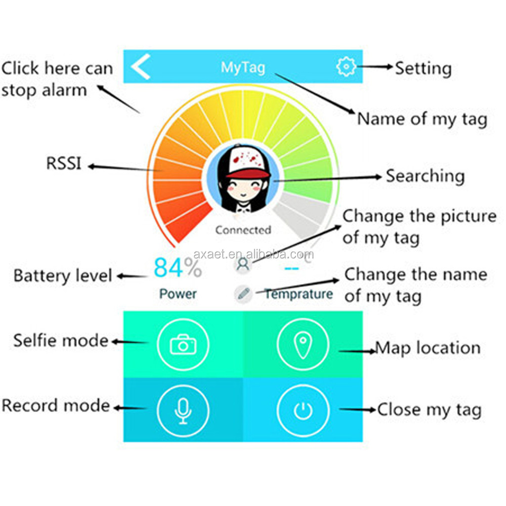 Wireless Bluetooth Distance Sensor Alarm,Two Way Searching Bluetooth ...