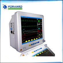 patient Monitor cost for sale