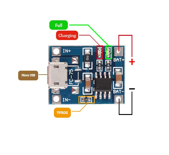 TP4056 충전 보드 usb 배터리 충전기 pcb-기타 전자 부품 -상품 ID ...