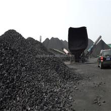 high carbon Metallurgical Coke,Met coke, Nut coke, Hard coke
