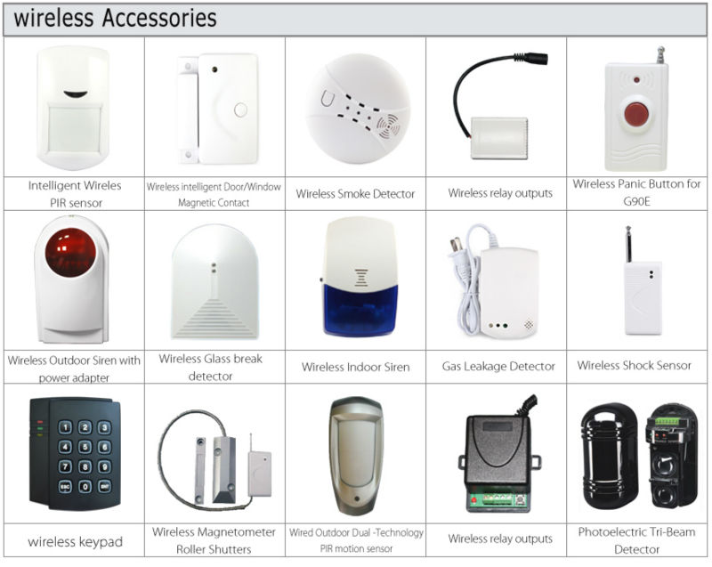 433mhz gsm alarm system security, GSM SMS security alarm system for home security, house anti theft alarm system