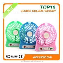 Electric bladeless DC cooling fan with ceiling function