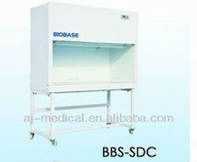 Medical Laboratory Equipments High Performance User-friendly Control Latest Design Cost-effective Laminar Flow Clean Bench
