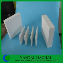exceptional heat resistance dimensionally stable fire calcium silicate bricks for fire brick for heating furnace
