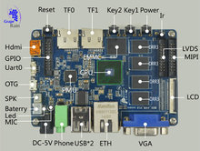 Microprocessor Microdisplay S5P4418 Board SBC