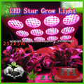productos dropship Apolo LED crece luces luz leds horticultura jardín