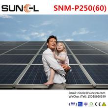 solar panels 1000w price for 500kva generators