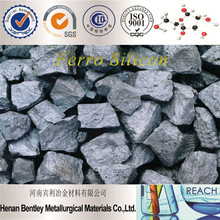 China Ferro Silicon 72 Application