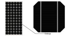 IP65 thin film solar module/high quality monocrystalline solar panel price india/best pricemonocrystalline solar panel 300w