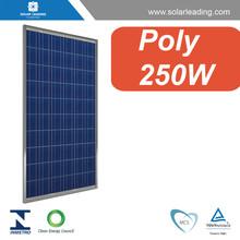 solar panels for mobile homes in Dubai and Karachi Pakistan