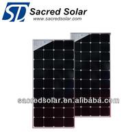 best price 120w solar panels