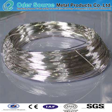 Good quality Free sample heat proof wire/nickel wire