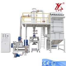 Powder coating paint manufacturing machine grinding mill