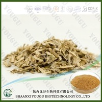 100% Natural White Willow Bark Extract, White Willow Bark Extract powder, White Willow Bark Extract Salicin