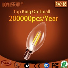 changeable edison bulb, hot-sale small size in Chinese market