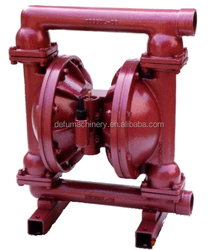 high quality diaphragm pump for environmental protection industry
