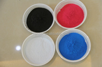 art style powder coating