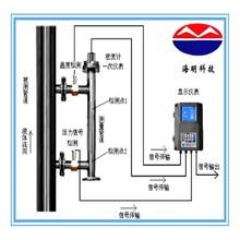 Good efficient density hydrometer supplier