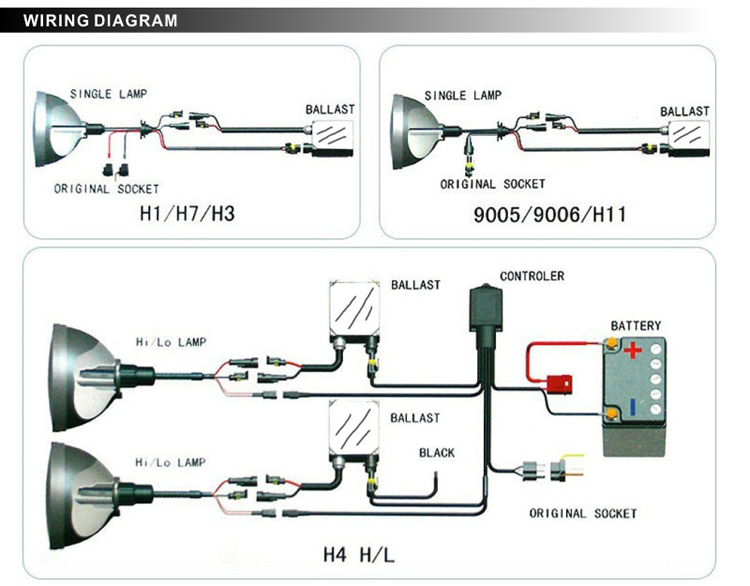 Wiring Diagrams For Silvia Headlight Conversion : H auto accessories hid xenon bulb holder