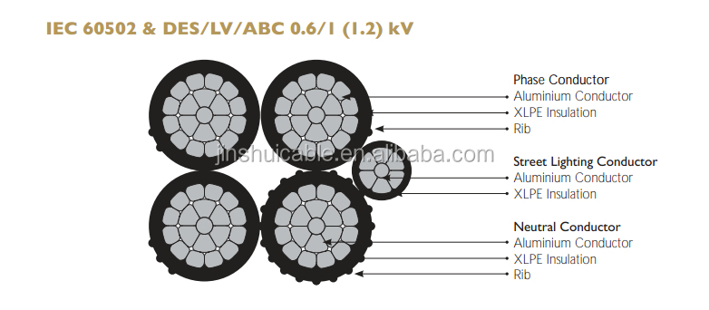 0.6/1KV Service Drop Cable Overhead Aluminum Aerial Bundled Cable Duplex Triplex Quadruplex ABC Cable