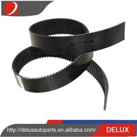 Wholesale china import scrap rubber conveyor belts