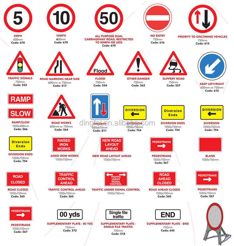French Road Signs  Road Sign Meanings  Road Signs France