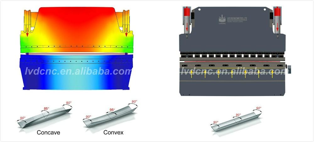 cnc press brake da58t delem controller electro hydraulic rh alibaba com Customer Service Books HP Owner Manuals