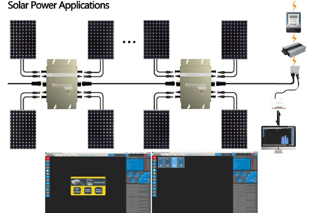 5kw solar home power system with mono solar panel design hot product