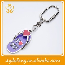 wholesale products china Mini Shoe Keyring With Clock