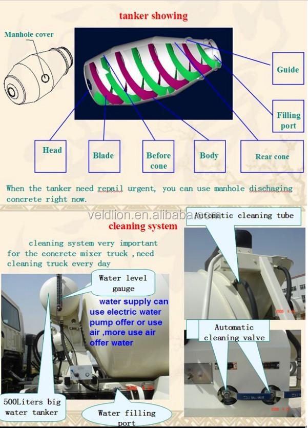 mixer truck details.jpg