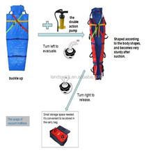vacuum mattress stretcher,rescue backboard