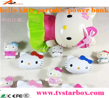 2015 newest high quality polymer battery hello kitty 8000mAh portable power bank