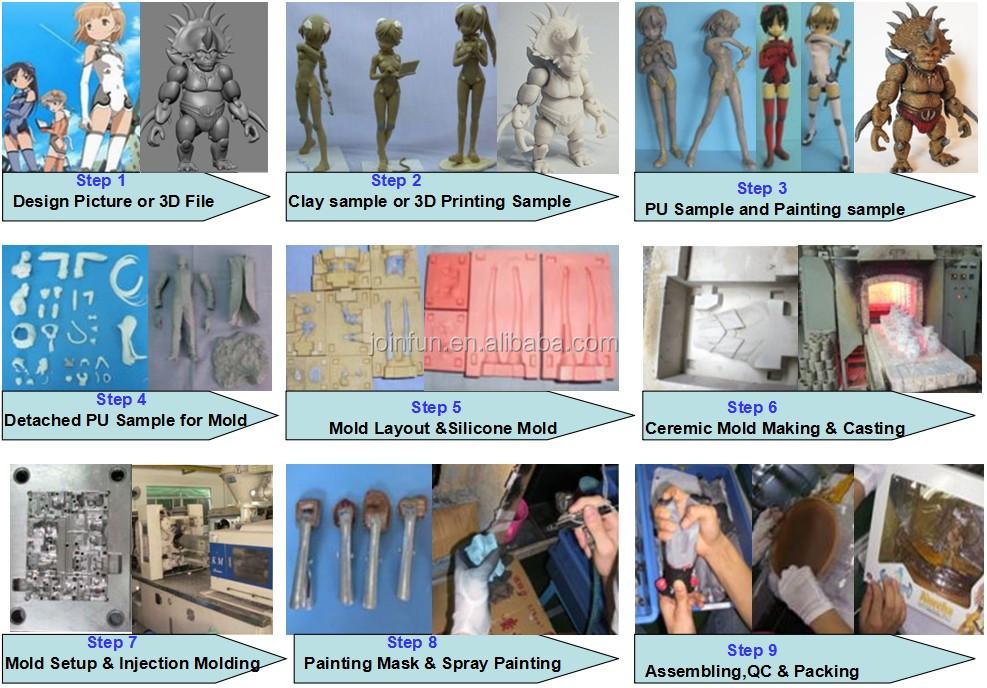production process for plastic figure.jpg